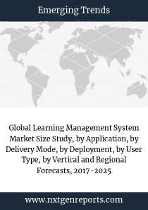 Global Learning Management System Market Size Study, by Application, by Delivery Mode, by Deployment, by User Type, by Vertical and Regional Forecasts, 2017-2025