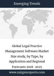 Global Legal Practice Management Software Market Size study, by Type, by Application and Regional Forecasts 2018-2025