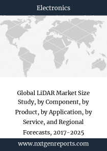 Global LiDAR Market Size Study, by Component, by Product, by Application, by Service, and Regional Forecasts, 2017-2025
