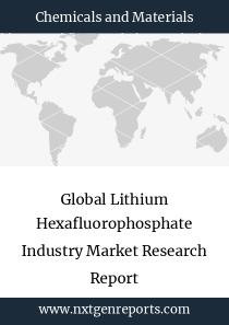 Global Lithium Hexafluorophosphate Industry Market Research Report