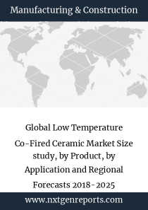 Global Low Temperature Co-Fired Ceramic Market Size study, by Product, by Application and Regional Forecasts 2018-2025