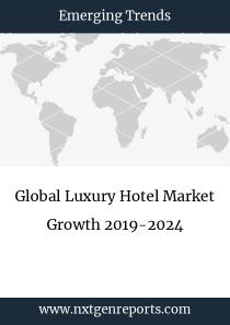 Global Luxury Hotel Market Growth 2019-2024