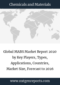 Global MABS Market Report 2020 by Key Players, Types, Applications, Countries, Market Size, Forecast to 2026