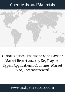 Global Magnesium Olivine Sand Powder Market Report 2020 by Key Players, Types, Applications, Countries, Market Size, Forecast to 2026