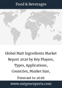Global Malt Ingredients Market Report 2020 by Key Players, Types, Applications, Countries, Market Size, Forecast to 2026