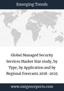 Global Managed Security Services Market Size study, by Type, by Application and by Regional Forecasts 2018-2025