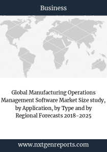 Global Manufacturing Operations Management Software Market Size study, by Application, by Type and by Regional Forecasts 2018-2025