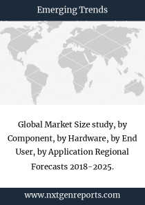 Global Market Size study, by Component, by Hardware, by End User, by Application Regional Forecasts 2018-2025.