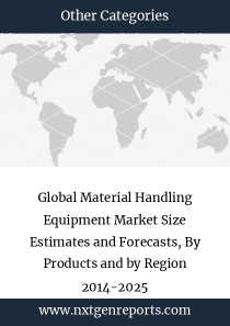 Global Material Handling Equipment Market Size Estimates and Forecasts, By Products and by Region 2014-2025