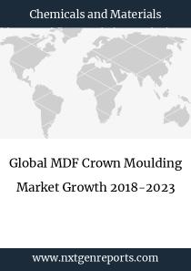 Global MDF Crown Moulding Market Growth 2018-2023