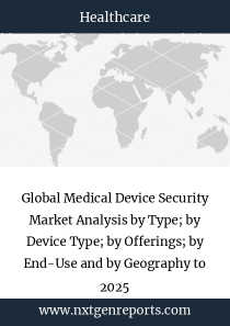 Global Medical Device Security Market Analysis by Type; by Device Type; by Offerings; by End-Use and by Geography to 2025
