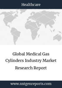 Global Medical Gas Cylinders Industry Market Research Report