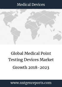 Global Medical Point Testing Devices Market Growth 2018-2023