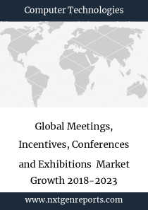 Global Meetings, Incentives, Conferences and Exhibitions Market Growth 2018-2023