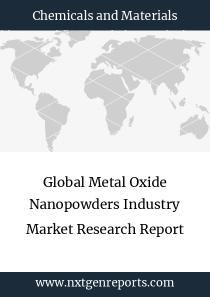 Global Metal Oxide Nanopowders Industry Market Research Report