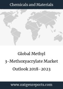 Global Methyl 3-Methoxyacrylate Market Outlook 2018-2023