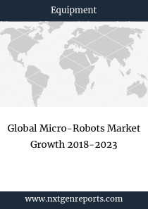 Global Micro-Robots Market Growth 2018-2023