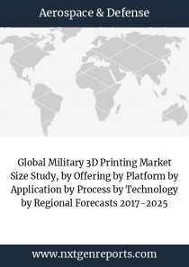 Global Military 3D Printing Market Size Study, by Offering by Platform by Application by Process by Technology by Regional Forecasts 2017-2025