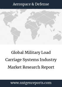 Global Military Load Carriage Systems Industry Market Research Report