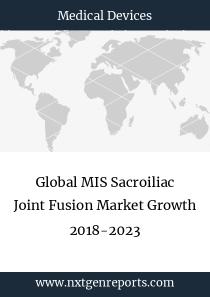 Global MIS Sacroiliac Joint Fusion Market Growth 2018-2023