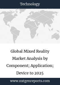 Global Mixed Reality Market Analysis by Component; Application; Device to 2025