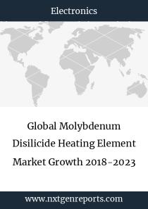 Global Molybdenum Disilicide Heating Element Market Growth 2018-2023