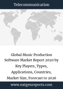 Global Music Production Software Market Report 2020 by Key Players, Types, Applications, Countries, Market Size, Forecast to 2026