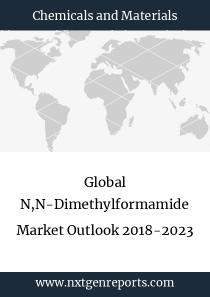 Global N,N-Dimethylformamide Market Outlook 2018-2023