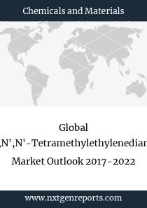 Global N,N,N',N'-Tetramethylethylenediamine Market Outlook 2017-2022