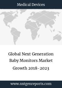 Global Next Generation Baby Monitors Market Growth 2018-2023