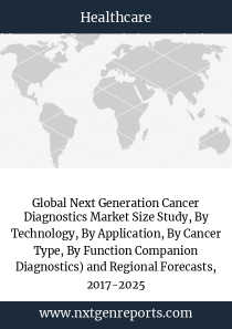 Global Next Generation Cancer Diagnostics Market Size Study, By Technology, By Application, By Cancer Type, By Function Companion Diagnostics) and Regional Forecasts, 2017-2025