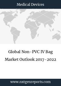Global Non-PVC IV Bag Market Outlook 2017-2022