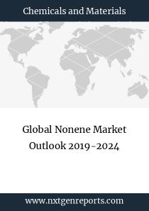Global Nonene Market Outlook 2019-2024