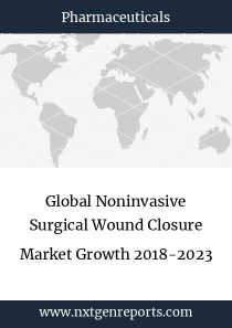Global Noninvasive Surgical Wound Closure Market Growth 2018-2023