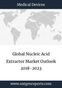 Global Nucleic Acid Extractor Market Outlook 2018-2023