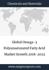 Global Omega-3 Polyunsaturated Fatty Acid Market Growth 2018-2023