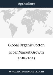 Global Organic Cotton Fiber Market Growth 2018-2023