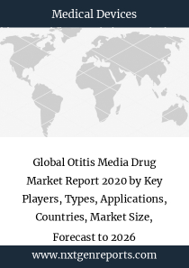 Global Otitis Media Drug Market Report 2020 by Key Players, Types, Applications, Countries, Market Size, Forecast to 2026