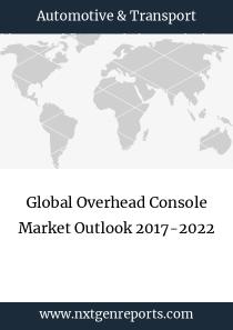 Global Overhead Console Market Outlook 2017-2022