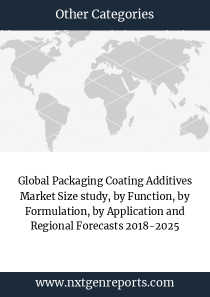 Global Packaging Coating Additives Market Size study, by Function, by Formulation, by Application and Regional Forecasts 2018-2025