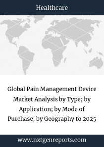 Global Pain Management Device Market Analysis by Type; by Application; by Mode of Purchase; by Geography to 2025