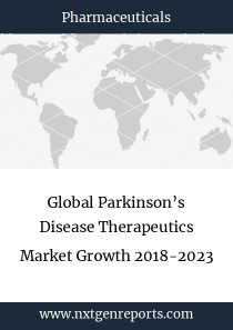 Global Parkinson's Disease Therapeutics Market Growth 2018-2023