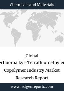 Global Perfluoroalkyl-Tetrafluoroethylene Copolymer Industry Market Research Report