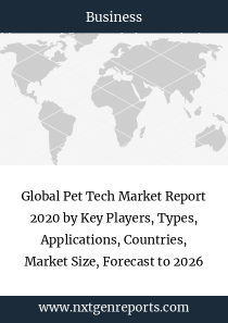 Global Pet Tech Market Report 2020 by Key Players, Types, Applications, Countries, Market Size, Forecast to 2026