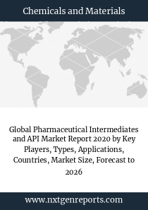 Global Pharmaceutical Intermediates and API Market Report 2020 by Key Players, Types, Applications, Countries, Market Size, Forecast to 2026