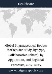 Global Pharmaceutical Robots Market Size Study, by Type, Collaborative Robots), by Application, and Regional Forecasts, 2017-2025
