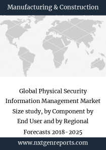 Global Physical Security Information Management Market Size study, by Component by End User and by Regional Forecasts 2018-2025