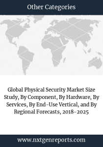 Global Physical Security Market Size Study, By Component, By Hardware, By Services, By End-Use Vertical, and By Regional Forecasts, 2018-2025