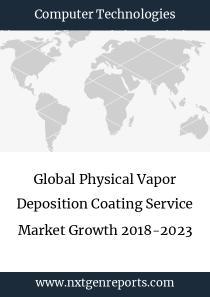 Global Physical Vapor Deposition Coating Service Market Growth 2018-2023