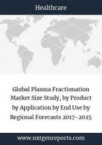 Global Plasma Fractionation Market Size Study, by Product by Application by End Use by Regional Forecasts 2017-2025